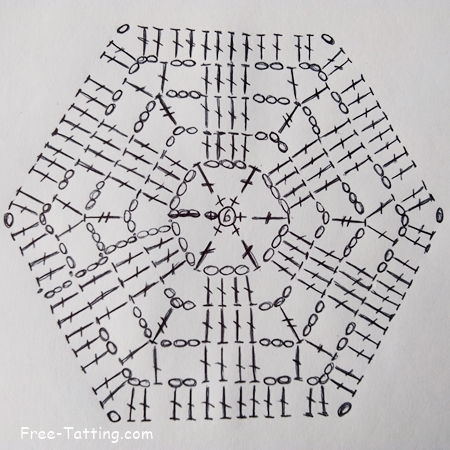 Crochet Hexagon diagram