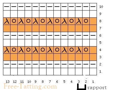 two colors knitting pattern diagram