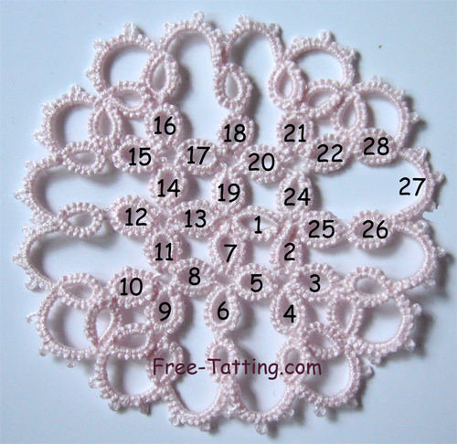 tatted lace free pattern