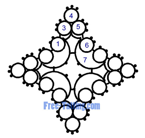 free tatting pattern motif