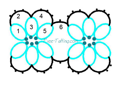Needle Tatting and other Nonsense: Free Tatted Cameo Pattern